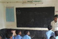 school inspection teams collected admission fees details of 75 school