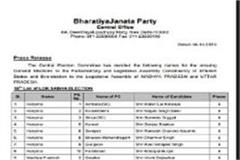 9 candidates released by bjp on the very first day of navratri