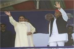 mayawati address rally