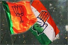 confusion in bjp and congress on announcement of candidate