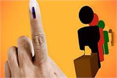 notification for the third phase in mp the process of nomination started