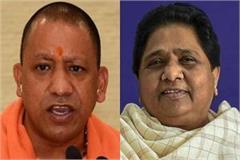 yogi and mayawati twitter handle silenced