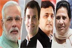 lok sabha elections 2019 which party has given the ticket to which candidate