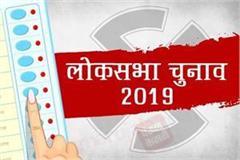 alliance of  coalition  or  compulsion  in haryana