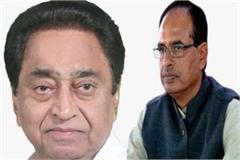 congress tough stand on e trendering scam in shivaraj