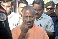 lok sabha elections 2019 cm yogi adityanath put vote in gorakhpur