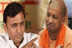 bjp is dividing people by spreading hatred akhilesh yadav