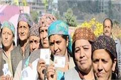 view of kangra chamba lok sabha seat final voter turnout