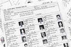 14 blo suspended for not distributing voters slip in balrampur