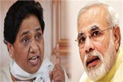 mayawati s statement on modi is disappointing she should apologize