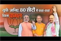 bjp gets 62 seats in uttar pradesh