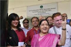 please no comment only voting sushma swaraj
