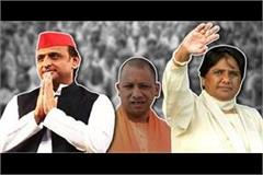 the caste equation of the coalition challenging the bjp