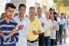 voting in kullu