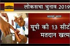 voting started on 13 seats in up