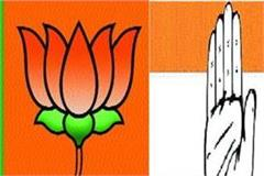 bjp trying to scatter congress to hooda