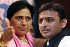 mayawati friendship  do not run very long