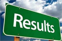 punjab and haryana high court clerk recruitment result declare