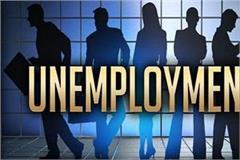 amritsar unemployed 20th and ludhiana 28th