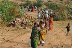 problem of water in bundelkhand