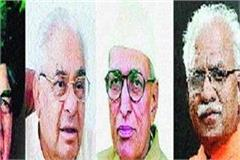 devi lal family s party now remains in the state s politics