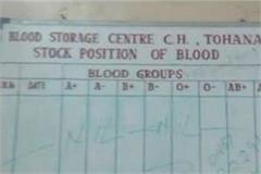 tohana s civil hospital battling for  lack of blood