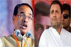 shivraj singh attacks on rahul gandhi