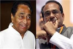 kamal nath government stopped state farmers commission in shivraj sarkar
