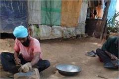 sikligar sikh in punjab