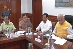review meeting of budgetary expenditure of various departments for year 2019 20