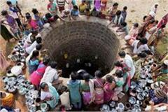 water crisis in india will be high in 2050