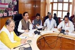 health minister in rks meeting