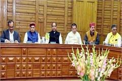 bjp meeting in shimla