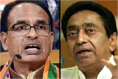 shivraj s threat to congress