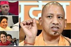 yogi sarkar says sp bsp and congress