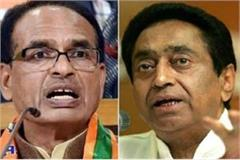 shivraj counterattack on cm kamal nath