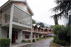 monsoon package in hotels of hptdc