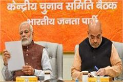 bjp convenes central board meeting
