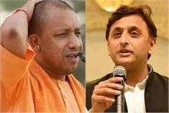 cm yogi s magic did not work in jaunpur bjp candidate s bail was seized