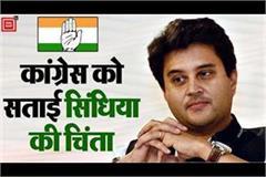 madhya pradesh congress is worried about jyotiraditya scindia