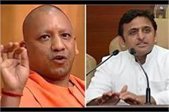 cm yogi attacked akhilesh said his sympathies with mafia and goons