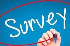 punjab achievement survey s first stop completed