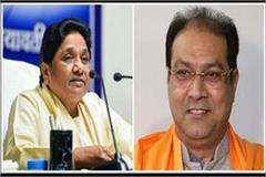 bjp came out in support of mayawati