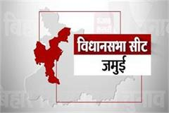 jamui assembly seat results 2015 2010 2005 bihar election 2020