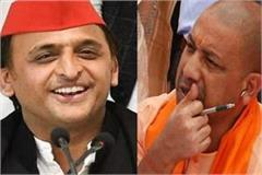 akhilesh targeted cm yogi said if it s time also play the role of star