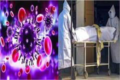 25 more deaths from corona in up 1788 new cases of infection reported