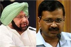 captain cheated farmers kejriwal