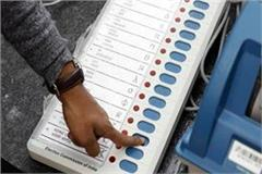 voting could not begin due to evm disturbances in anuppur