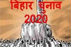 jdu leads in valmikinagar lok sabha seat