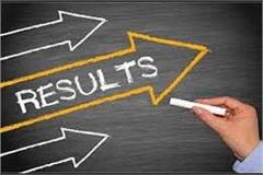 result of marks improvement exam declared